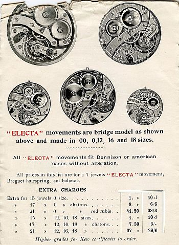 Electa catalogue 1914
