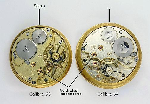 IWC calibres 63 and 64