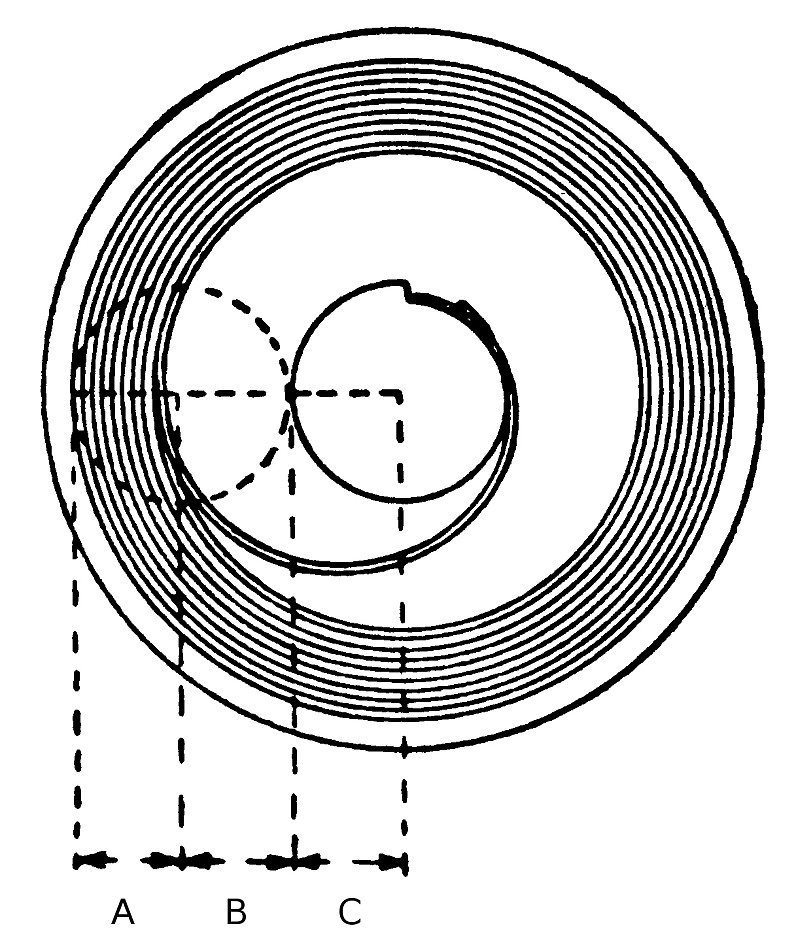 Mainspring in barrel from de Carle